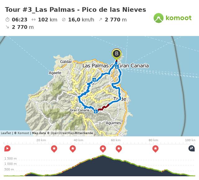 Kanaren, Gran Canaria, Las Palmas, Rennrad, Road bike