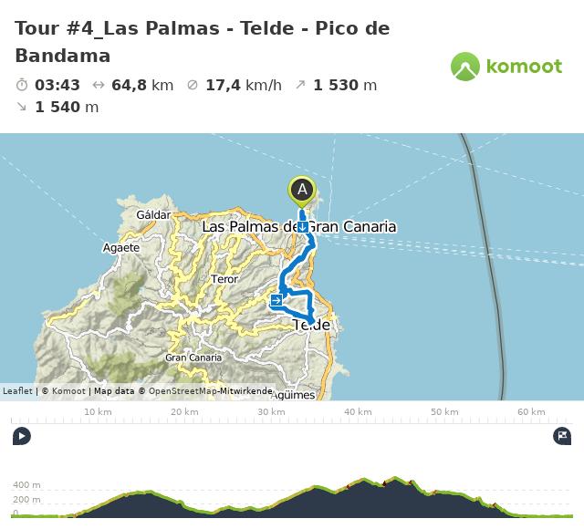 Kanaren, Gran Canaria, Las Palmas, Road Bike, Rennrad