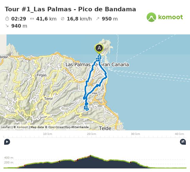 Kanaren, Gran Canaria, Las Palmas, Rennrad, Roadbike