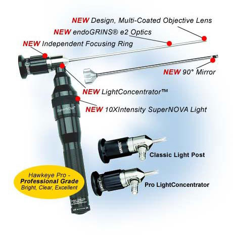 Hawkeye Pro Borescopes with Focussing Ring