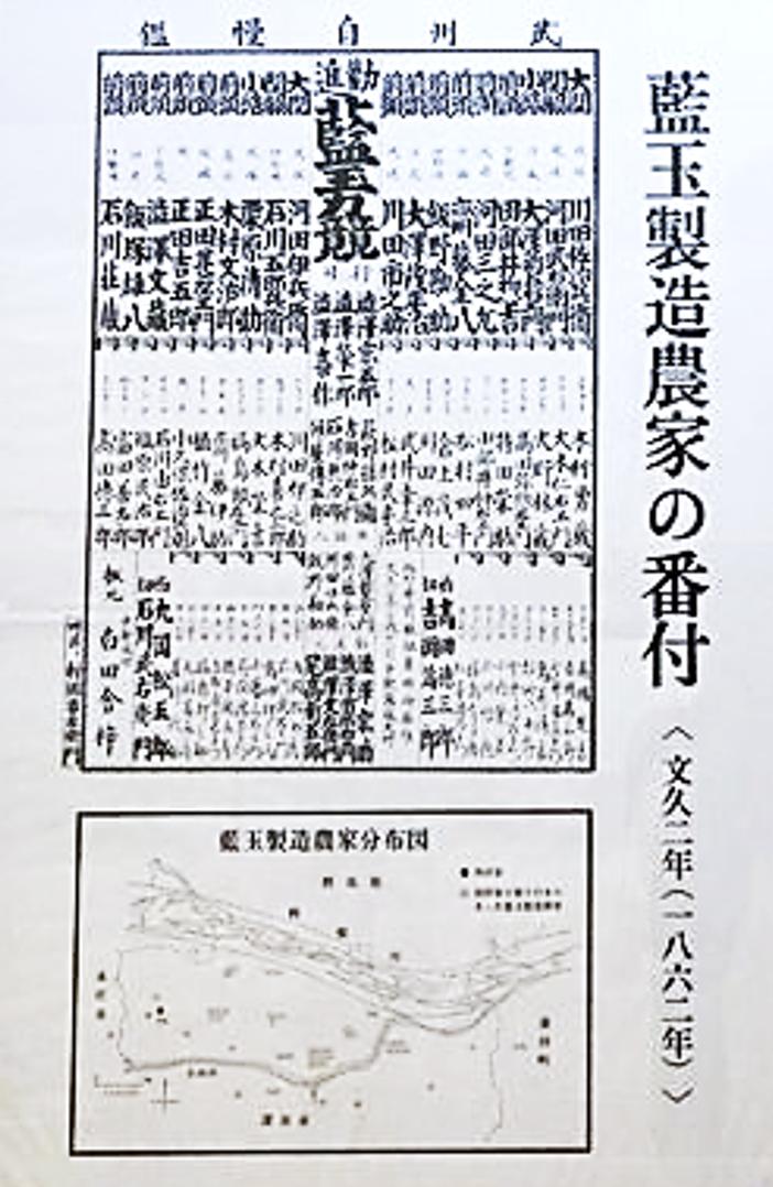 【渋沢栄一記念館】藍玉製造農家の番付表『武州自慢鑑 藍玉力競』について