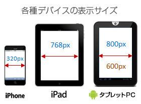 デバイスの種類によって異なる表示幅