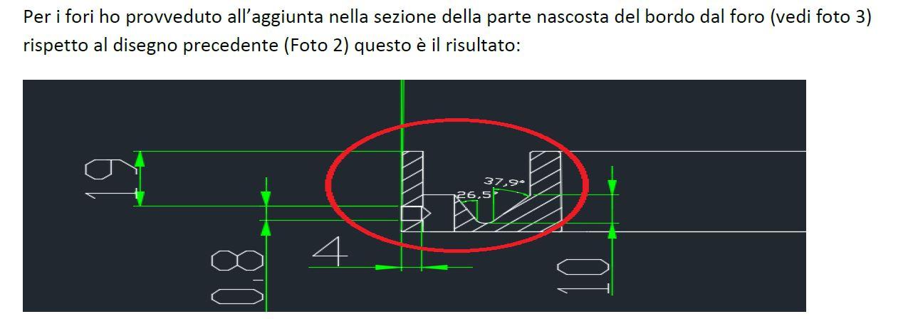 Esempio di proposta di progettazione