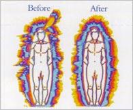デトックスフットバスは、体のエネルギーバランスを強くする