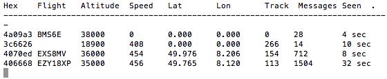 Datenausgabe von DUMP1090 kurz erklärt