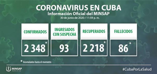 Cuba's Ministry of Health statistics.