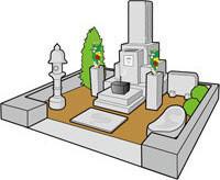 葬式仏教のお墓