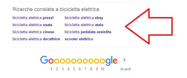 Parole chiave segnalate nelle ricerche correlate di Google