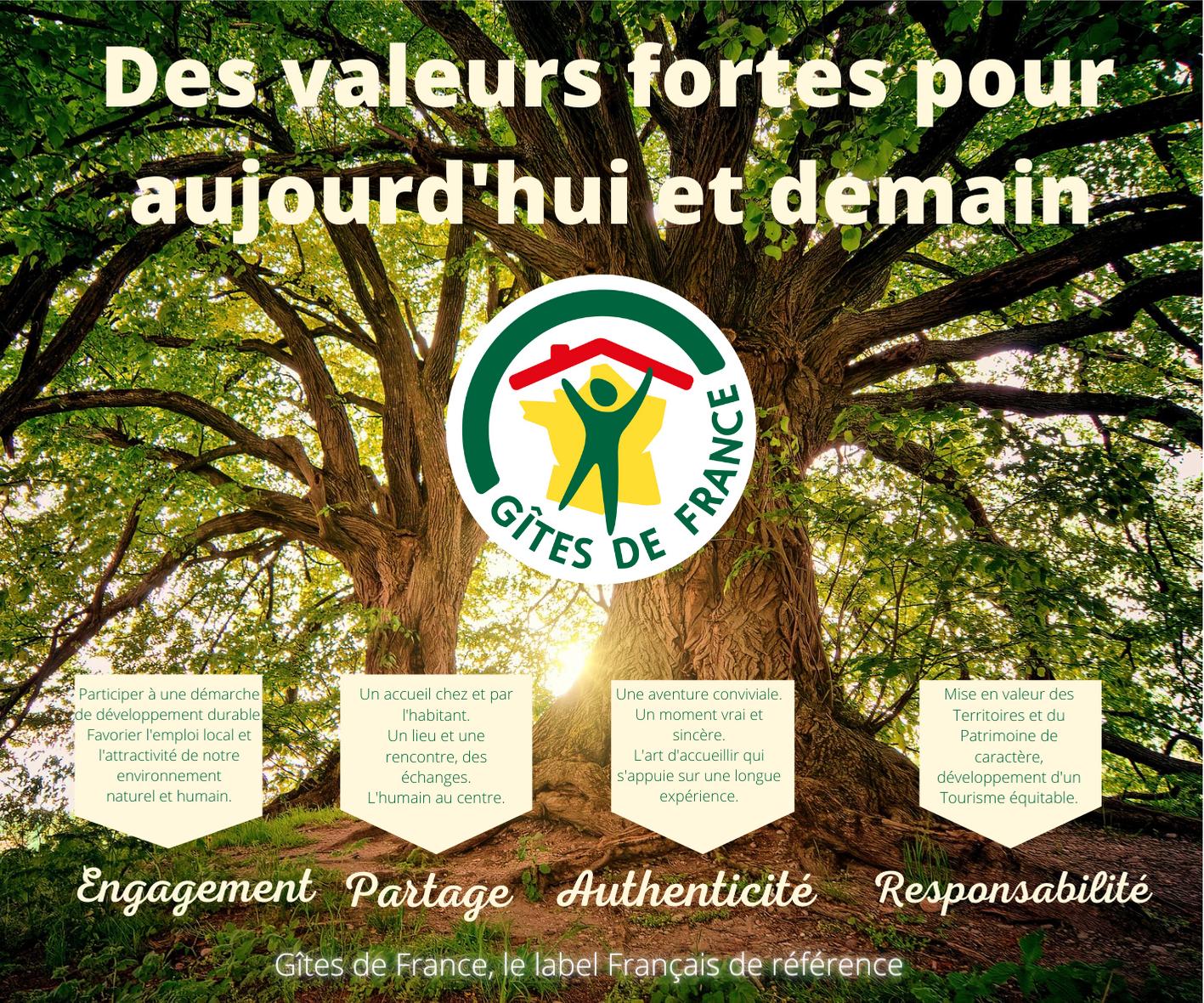 Avec Gîtes de France :  qualité et valeurs à partager