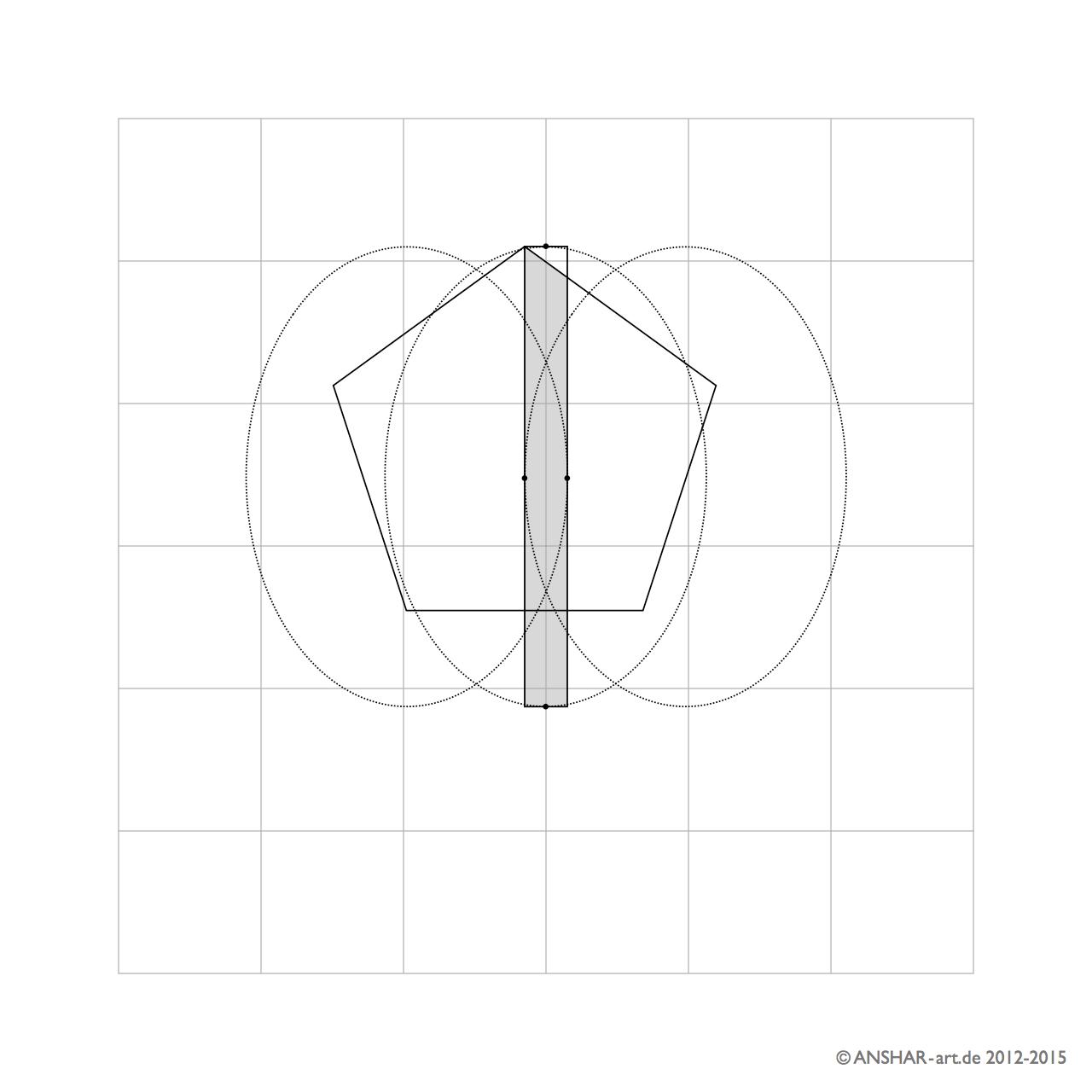 I = 2