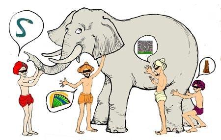 Imagen de un elefante con 4 ciegos tocándolo