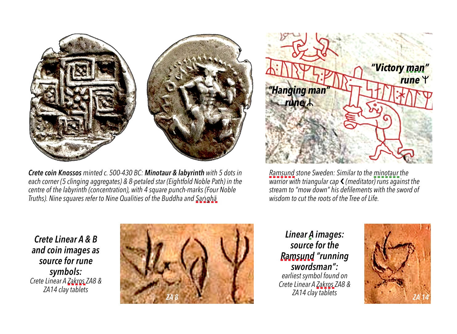 Minotaur coins and clay tablets as earliest source for the Ramsund stone images and rune symbols of Sweden