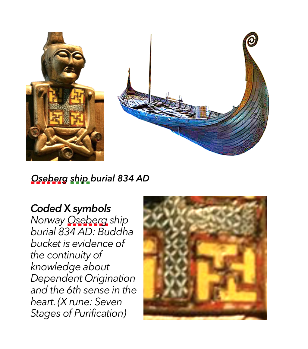 Oseberg ship burial: Buddha image with X-runes (Seven Stages of Purification)