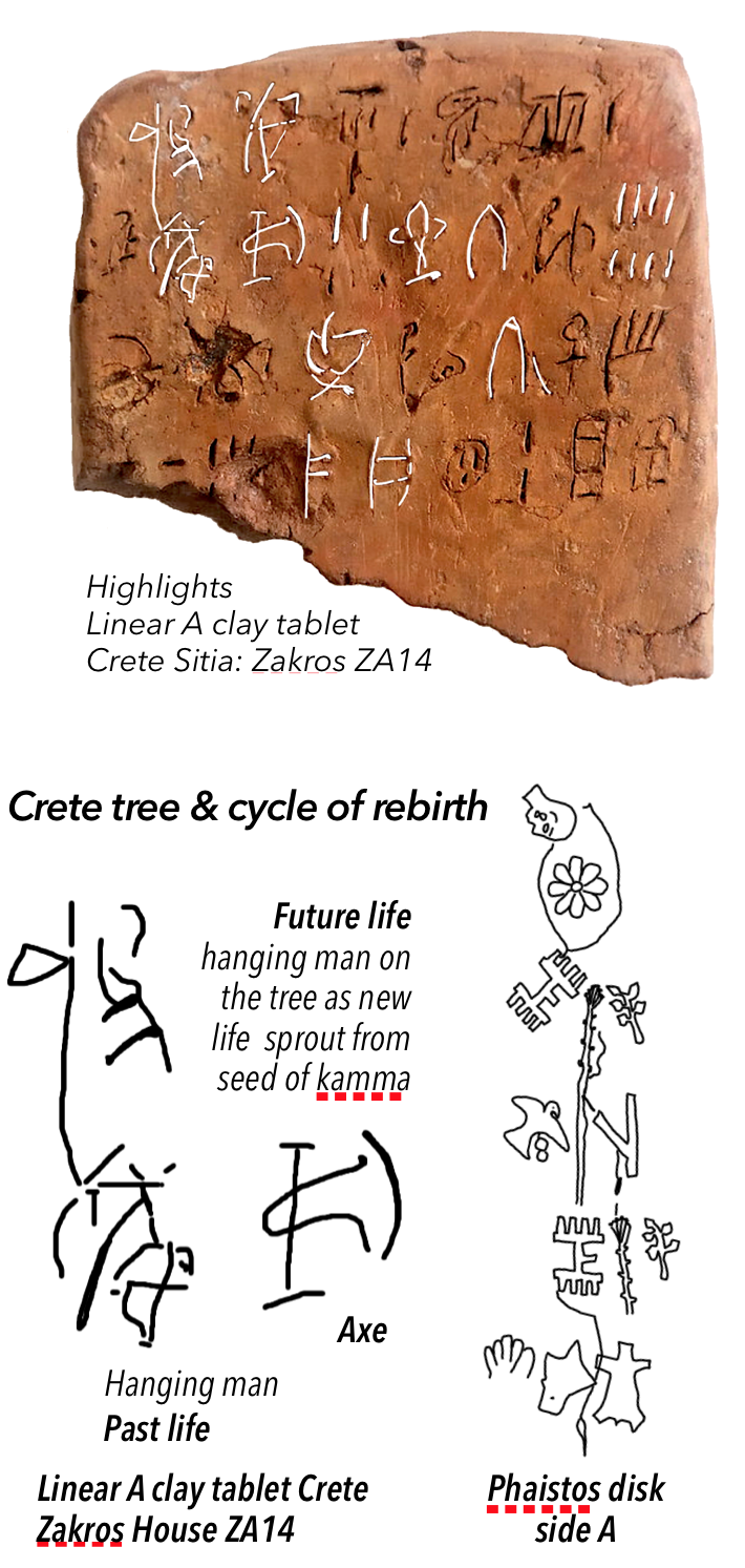 Linear A ZA14 clay tablet: hanging man and tree of life