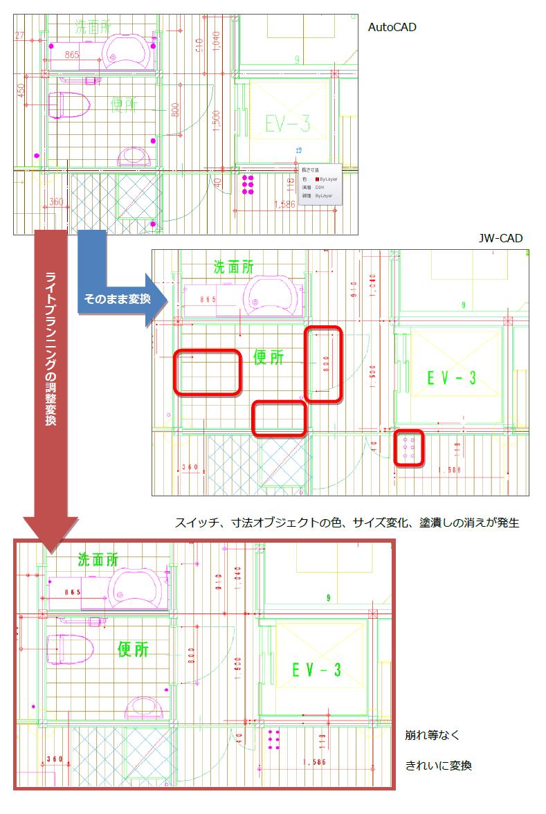 変換例2 - データ変換の精度向上(欠損図形の改善)