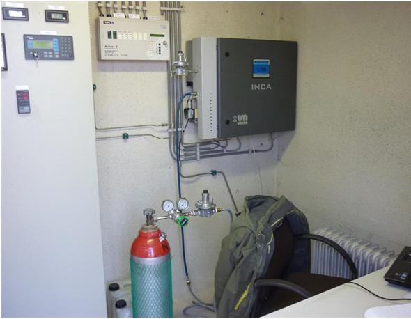 Biogas / methaan/ groen gas analyse systemen