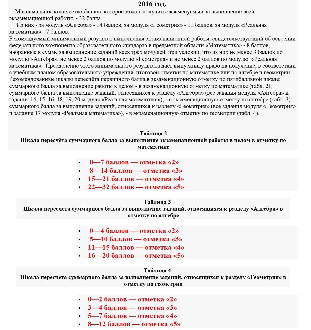 Математика тематические тесты для подготовки к гиа-2018 9 класс скачать бесплатно
