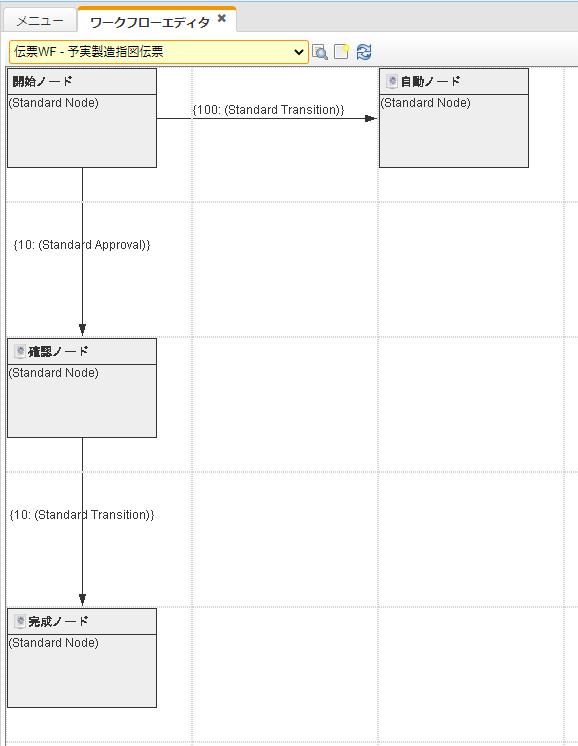 予実製造指図伝票の標準ノード