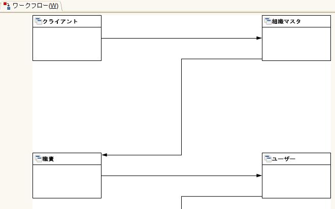 Swing-UIのGeneral Workflowの画面