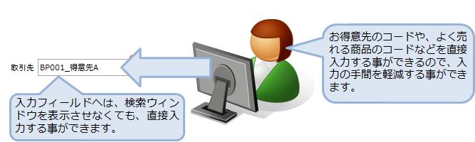 取引先マスタのコードを直接入力したイメージ
