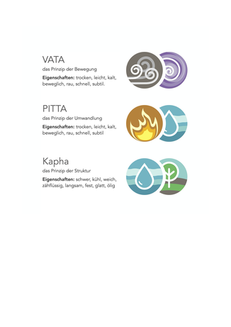 Vata-Pitta-Kapha
