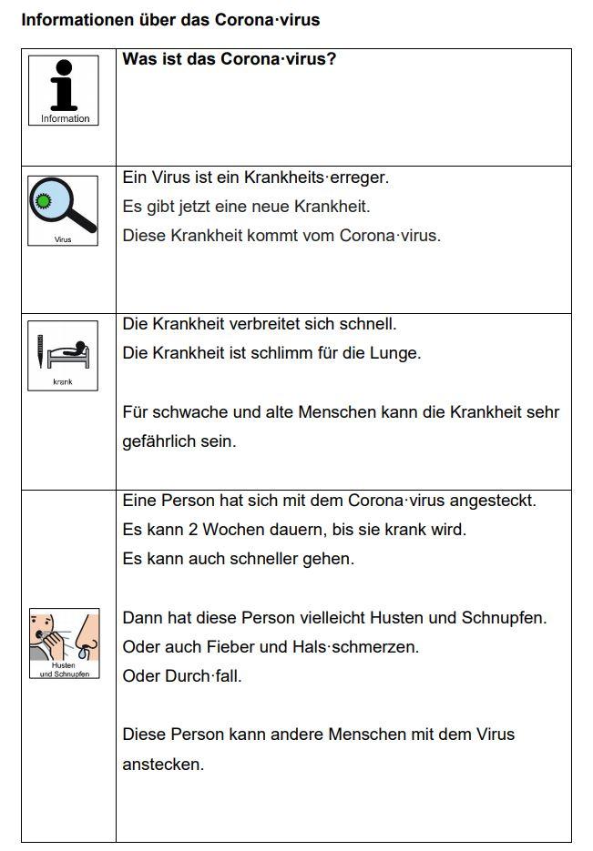 Corona Virus - Infos in Leichter Sprache