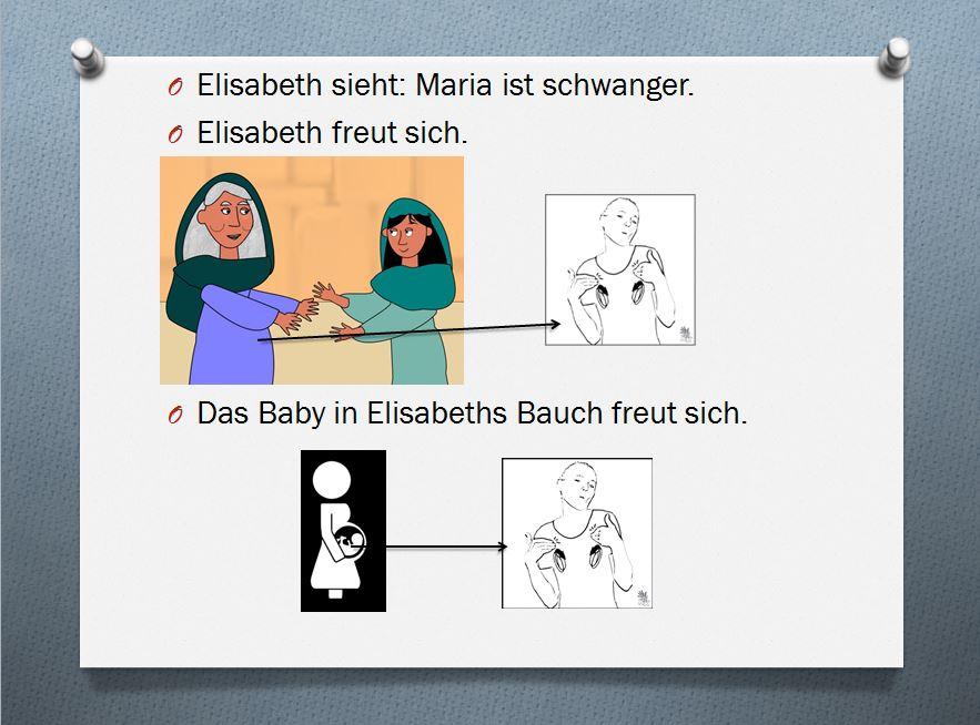 Maria besucht Elisabeth