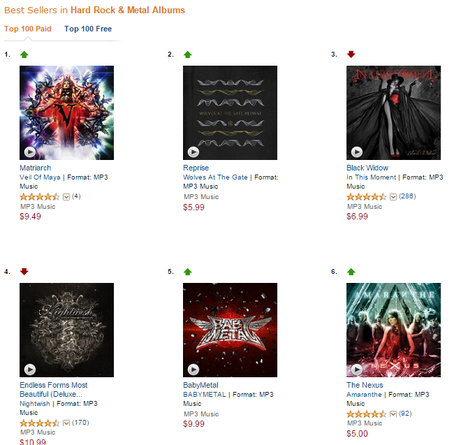 BABYMETAL's digital album debuts #5 on Amazon - Music - OneHallyu