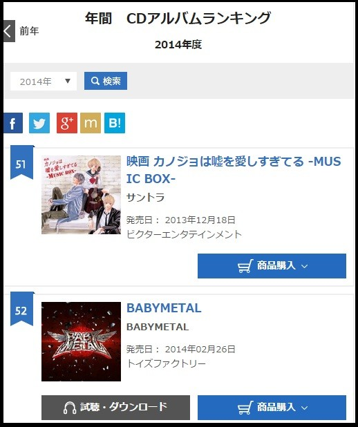 Screen capture of the Oricon Chart