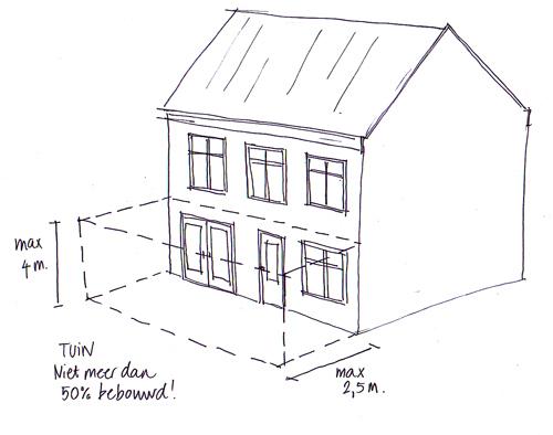 Aanbouw woning