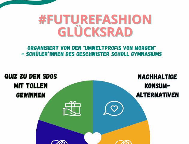 Future Fashion Meet up