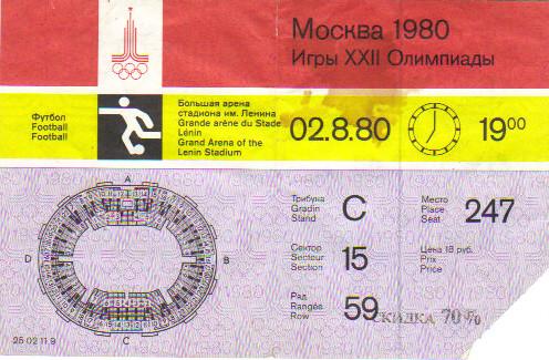 1980 Moscou : FINALE Tchécoslovaquie - Allemagne de l'Est
