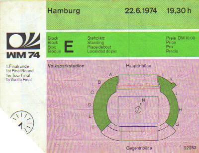 Duel des Allemagne, Coupe du Monde 1974 RFA - RDA