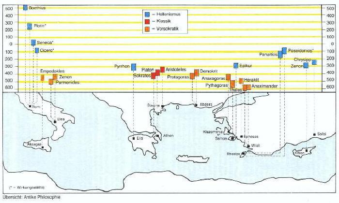 Wo ist Griechenland? erste philosophische Zentren rund ums Mittelmeer