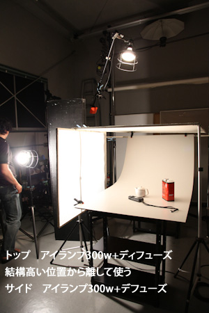 スタジオライティング講習会