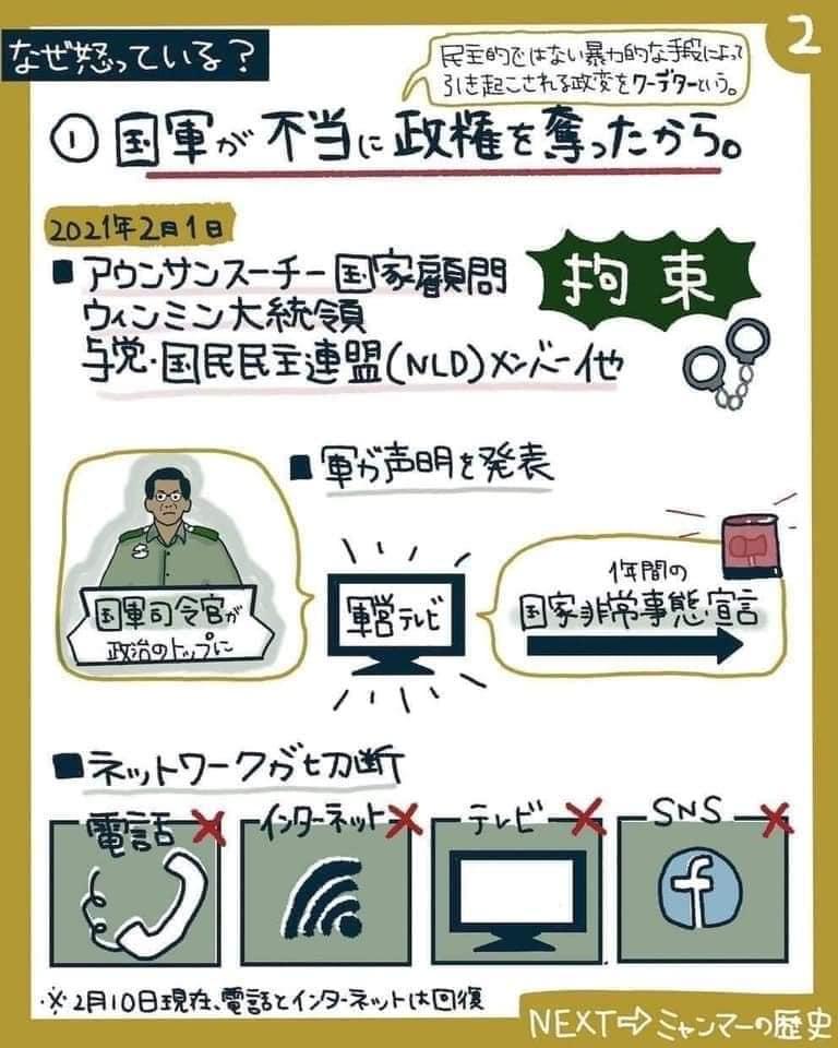 【ニュース】ミャンマーのクーデターのイラスト解説