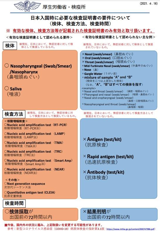 【ニュース】注意!!日本への入国で検疫検査がめちゃくちゃ厳しくなっています