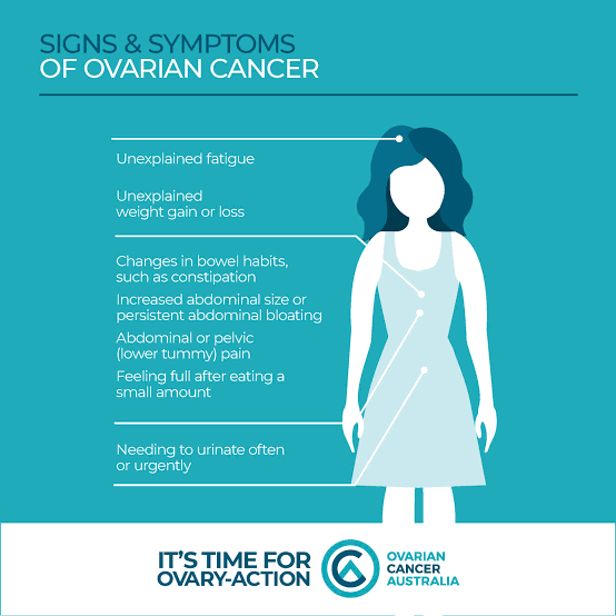 World Ovarian Cancer Day Main Street Medical Centre General Practitioners In Pialba Hervey Bay Agpal Accredited Medical Centre Male And Female Doctors