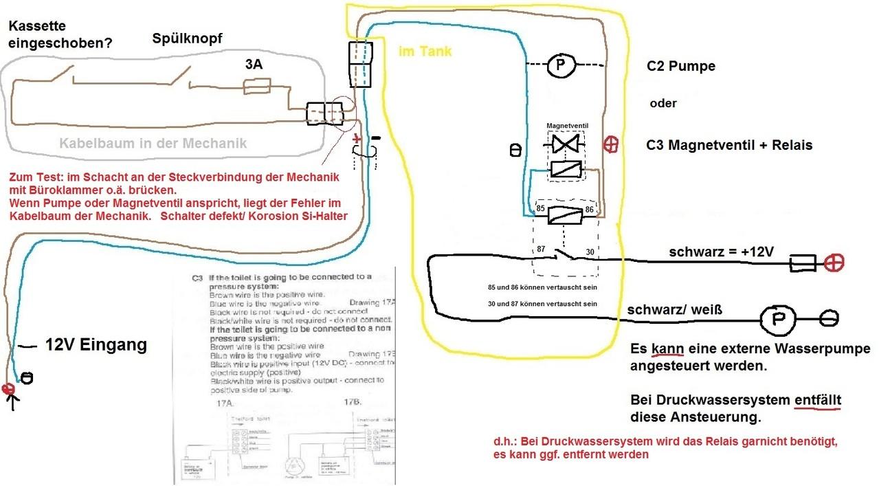 thetford c2 c3 c4 wohnwagen ottos jimdo page. Black Bedroom Furniture Sets. Home Design Ideas