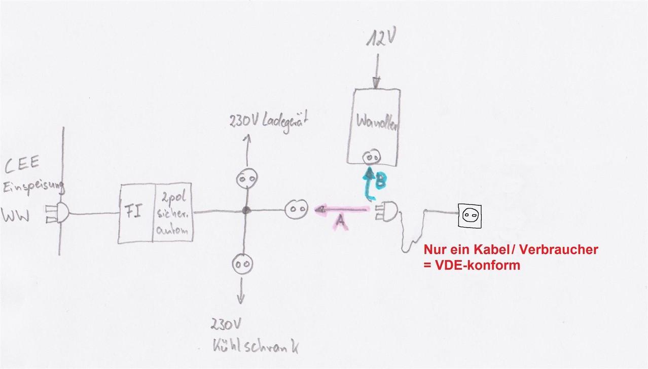 Wechselrichter im WW/ Womo - wohnwagen-ottos jimdo page!