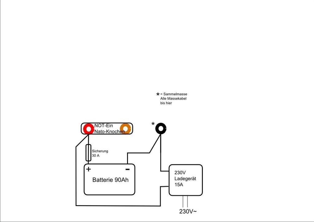 Ein 230V-Ladegerät direkt an der Batterie ermöglicht...