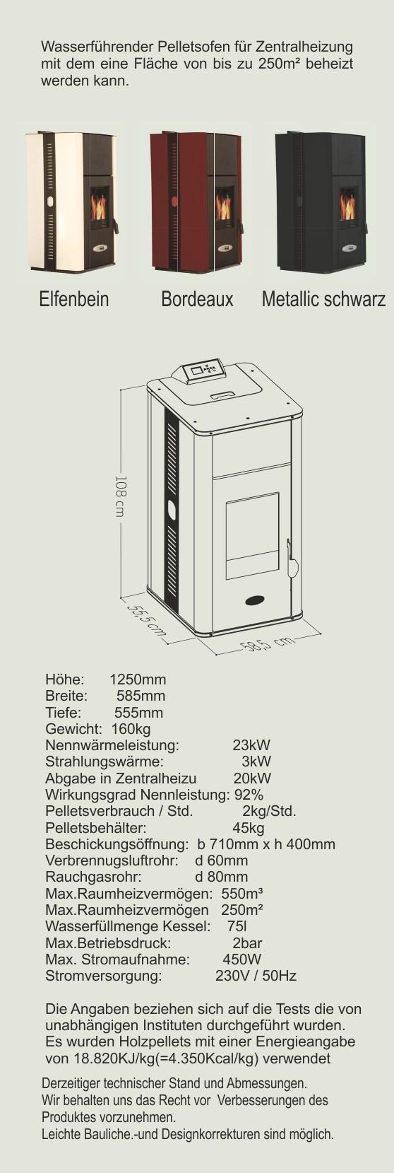 Beste Zentralheizung Plan Bilder - Elektrische Schaltplan-Ideen ...