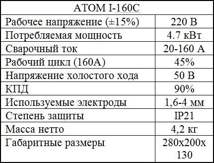 Технические характеристики Атом I-160C