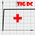TIG DC постоянка