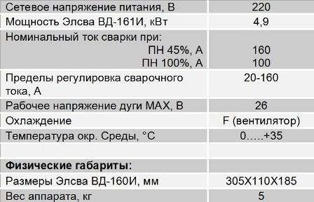 Характеристики Элсва ВД-161И