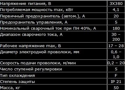 """Технические данные полуавтомата ПДГ-216 """"Вулкан"""""""