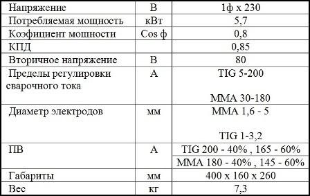 Характеристики DECA MMA Mastro 50 GEN