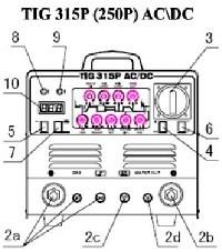 Скачать инструкцию на русском для Jasic TIG 315P AC/DC
