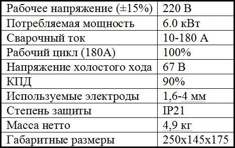 Технические данные Атом I-180D