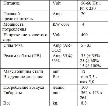 Технические данные DECA I-PAC 1235